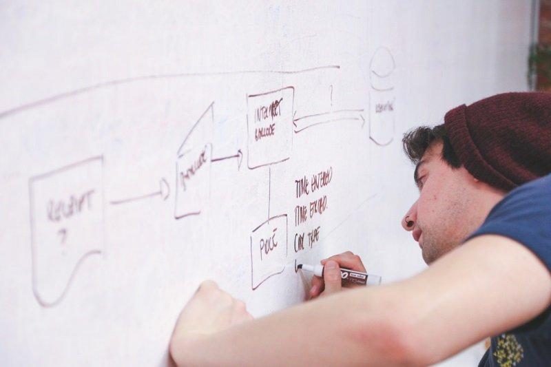 Como implantar a gestão de processos