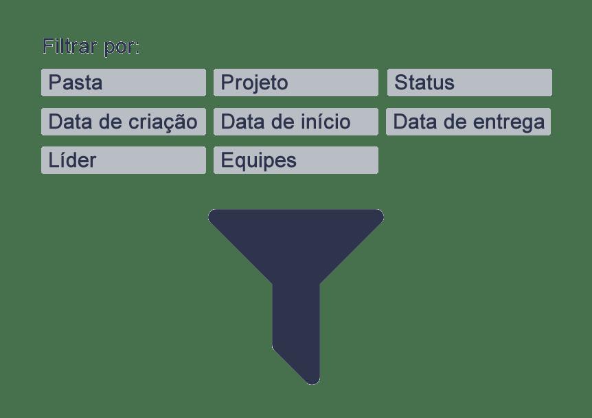 Ferramenta para gestão de projetos online filtros