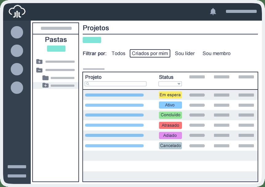 Ferramenta para gestão de projetos online listagem