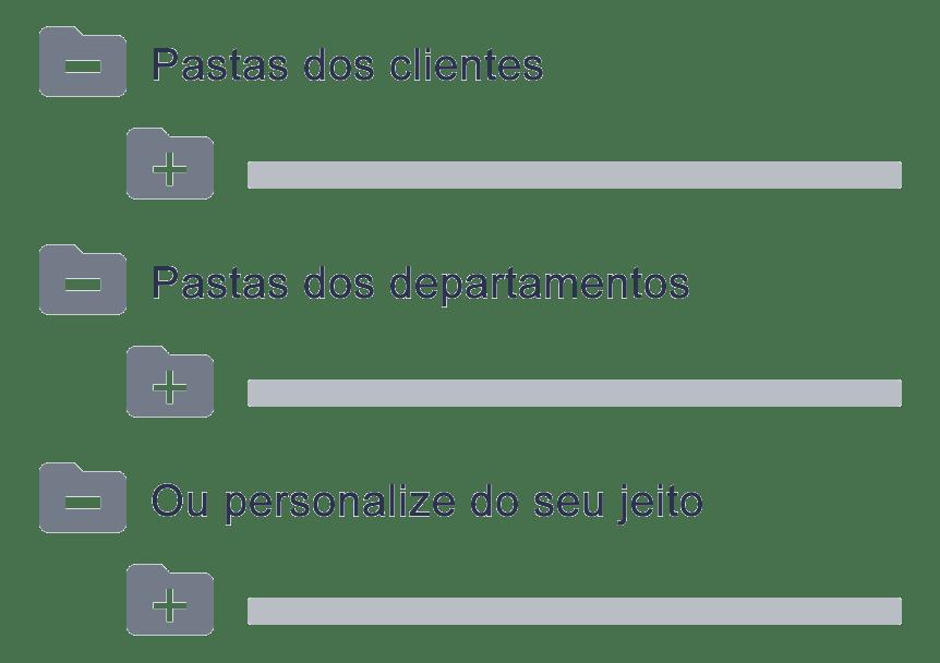 Gerenciamento de custos de projetos e tarefas estrutura