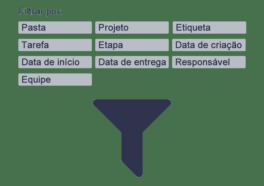 Gestão de atividades e tarefas online filtros
